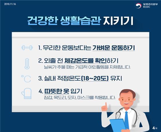 인플루엔자 유행 주의보 발령-04